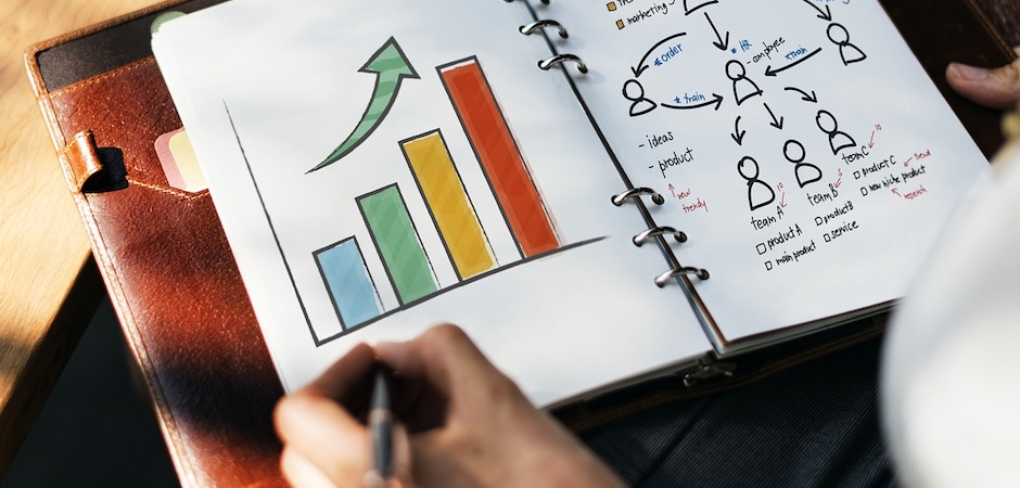 Analysing Your Customer Service