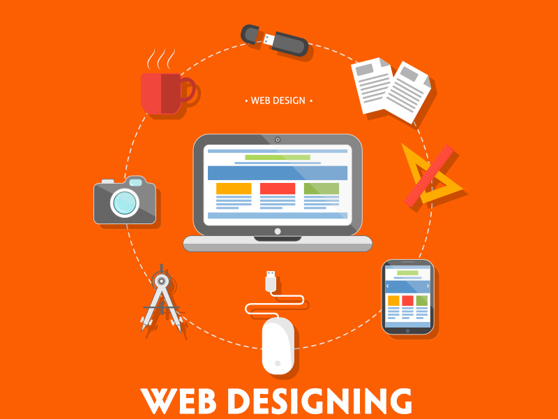 Knowing Your Potential Clients for Website designing