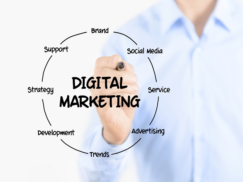 Search Engine Marketing and Search Engine Optimization: Any Difference?